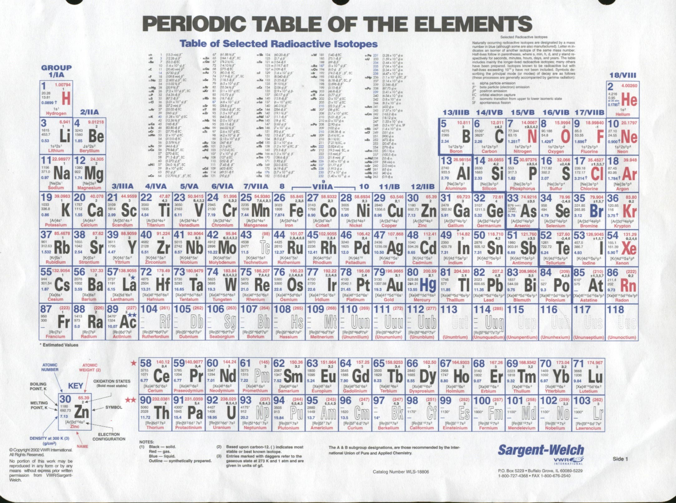 Periodic table of elements periodic table of elementssargent welchg 6002kb urtaz Choice Image